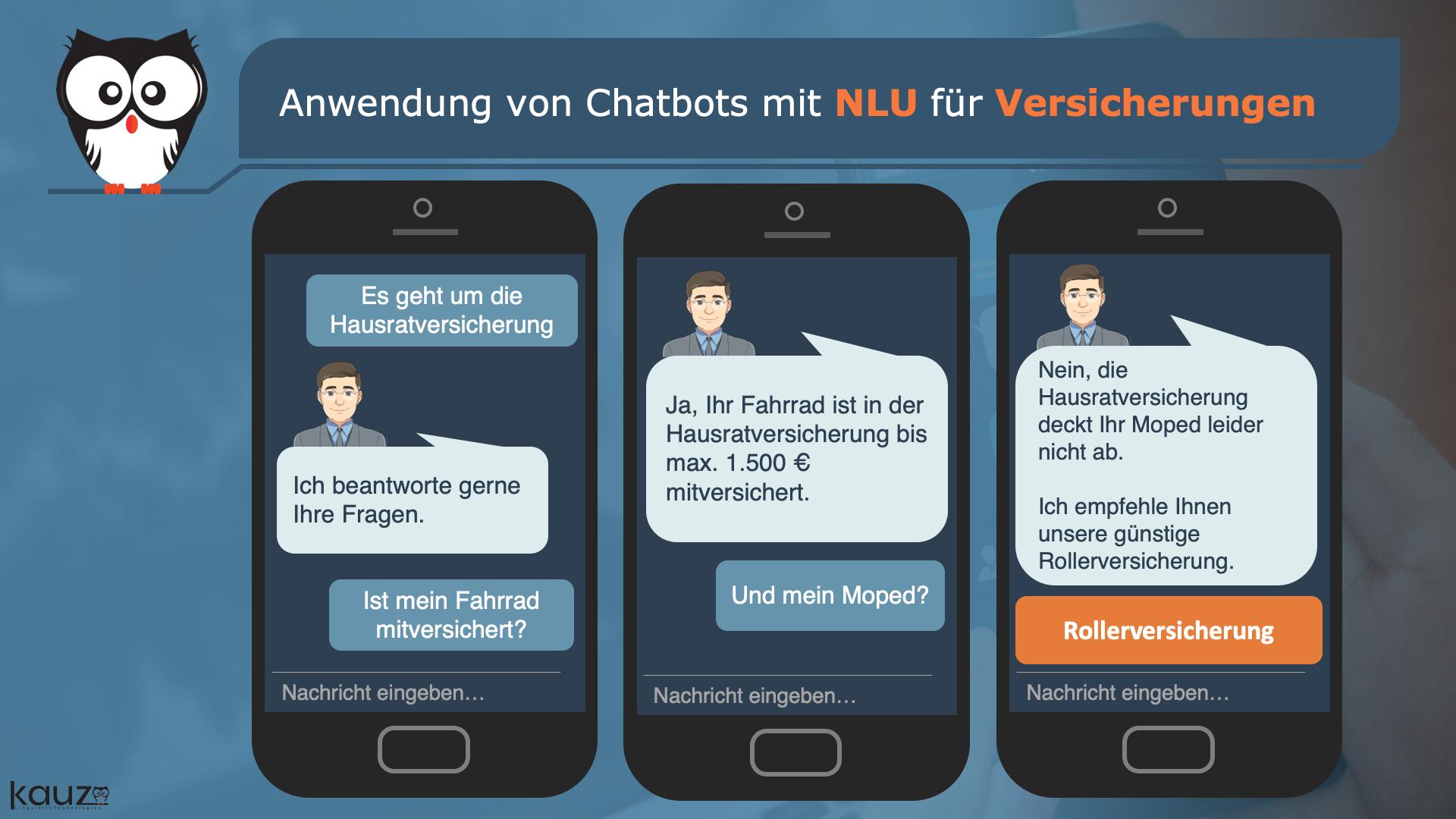 Anwendung Von Chatbots Mit NLU Für Versicherungen