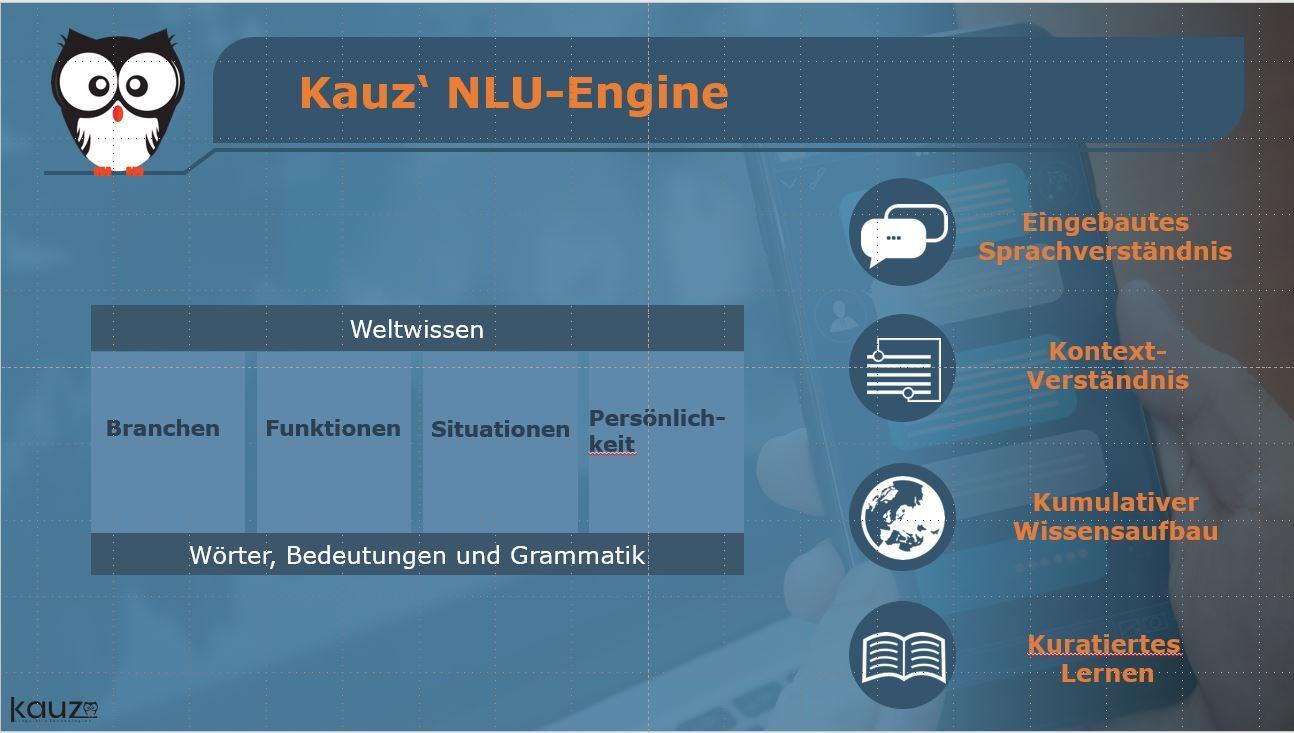 NLU Engine Kurativ Lernen