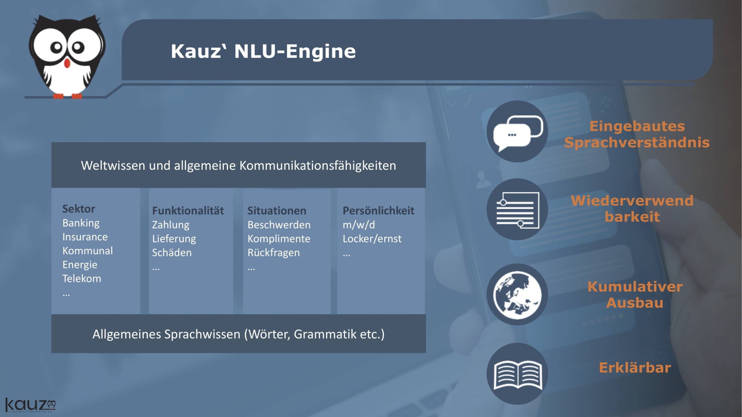 Kauz NLU Wird Zu Conversational AI