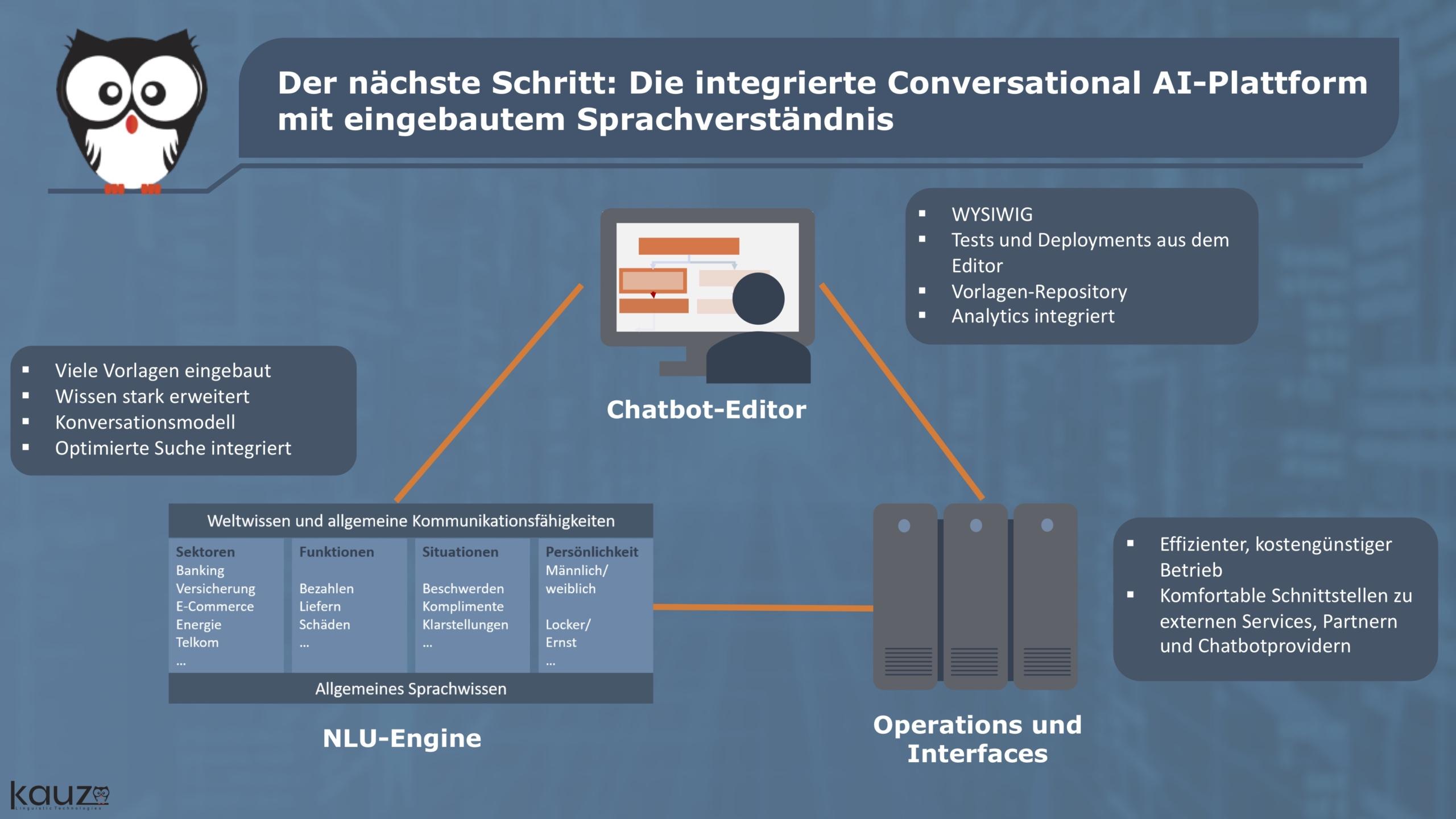 Kauz NLU Wird Zu Conversational AI Plattform