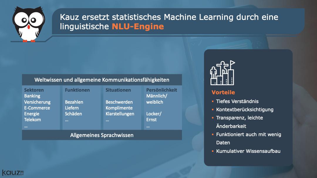 NLU Linguistik Kontext Beispiele Auflistung