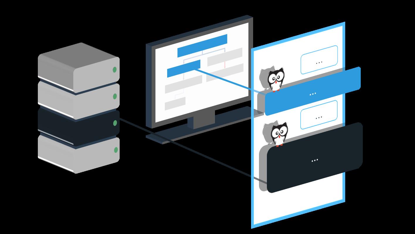 Chat & Search, Chat, Kauz Chatbots, Datenbanken, Monitor, Wissen